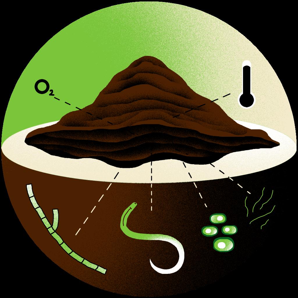 Zuurstofrijke Compost